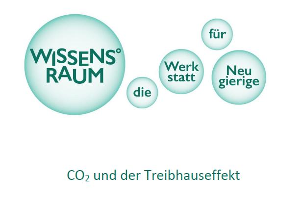 CO2 und der Treibhauseffekt